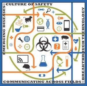 CDC Marketing Poster LOGO 300×295
